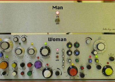 Complexity of Man vs. Woman