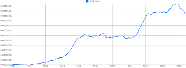 Buddhism_Decline - Copy