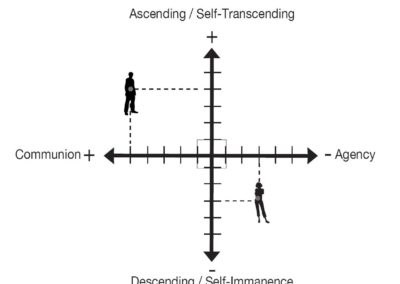 Figure 14. Page 33 Feminine (Communion-Descending)/Masculine (Agency-Ascending