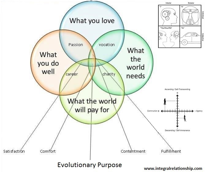 Evolutionary_Purpose_QF