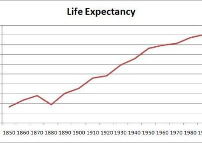 Life_Expectancy